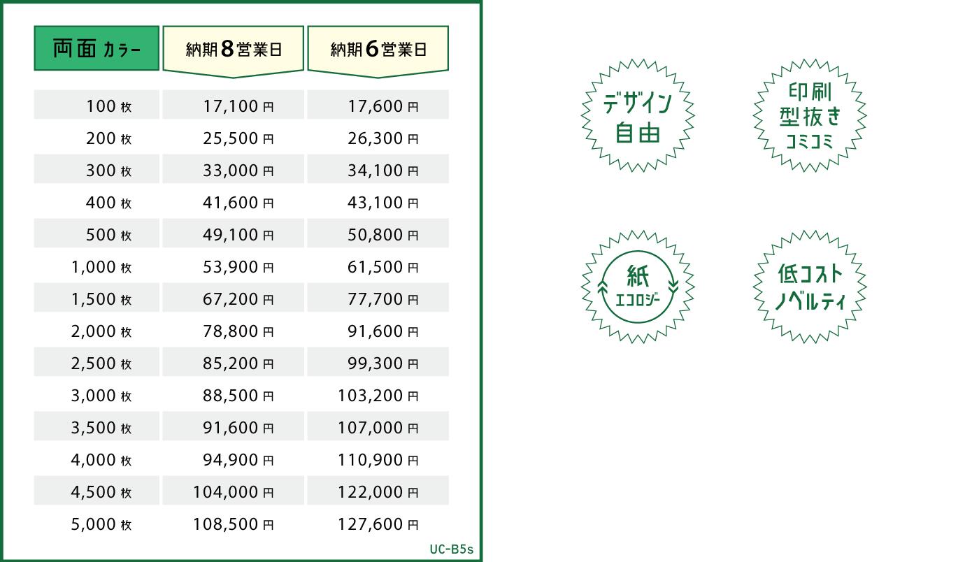 price_fixedform_uchiwa_B5s