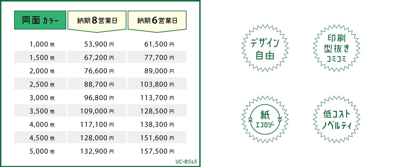 price_fixedform_uchiwa_B5s_5kaku