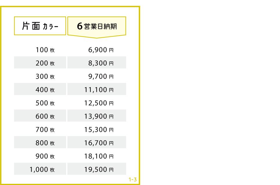price_ondemand_s1-k3b