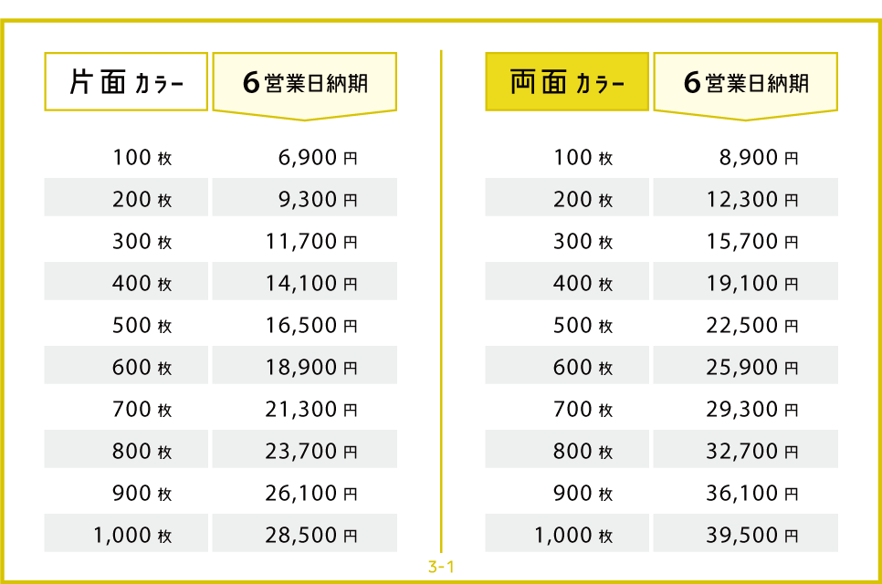 price_ondemand_s3-k1b