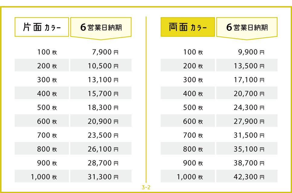 price_ondemand_s3-k2b