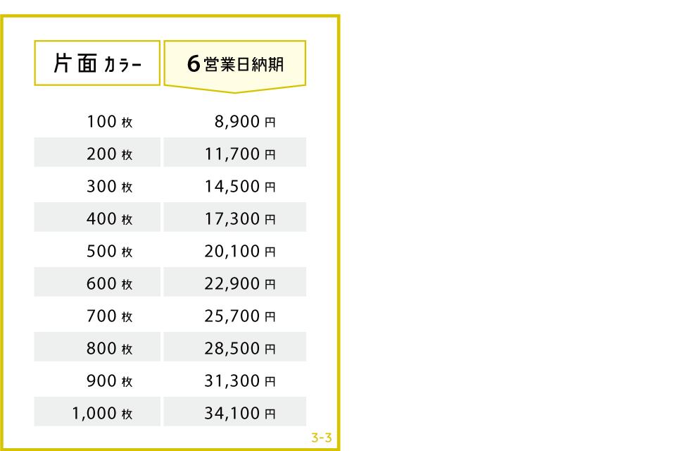 price_ondemand_s3-k3b