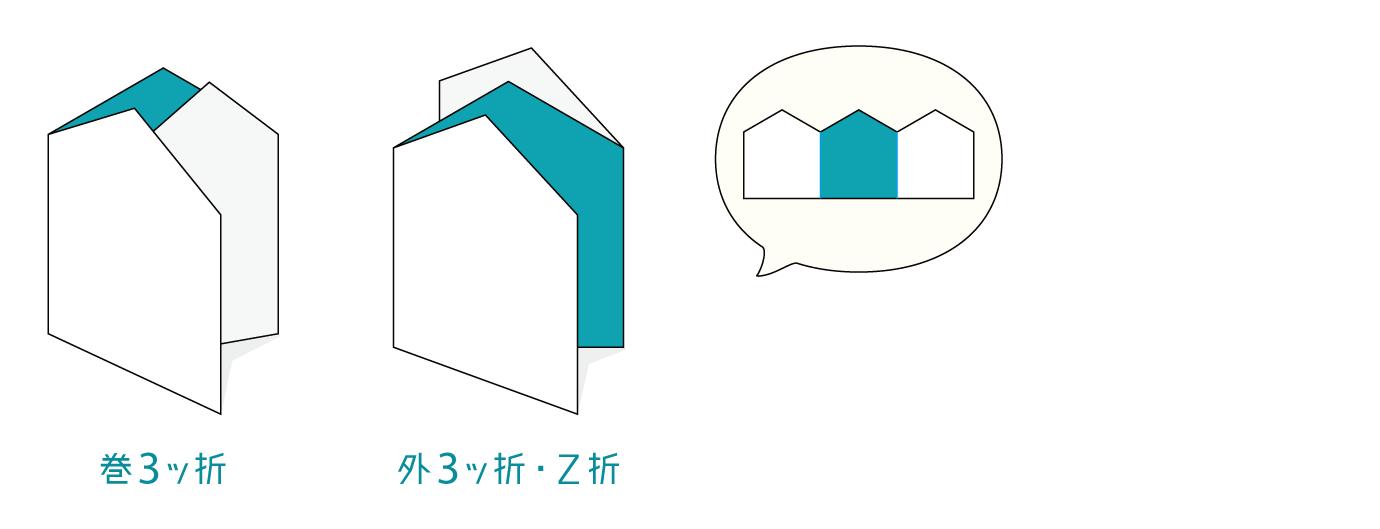 ori-feature_3ori