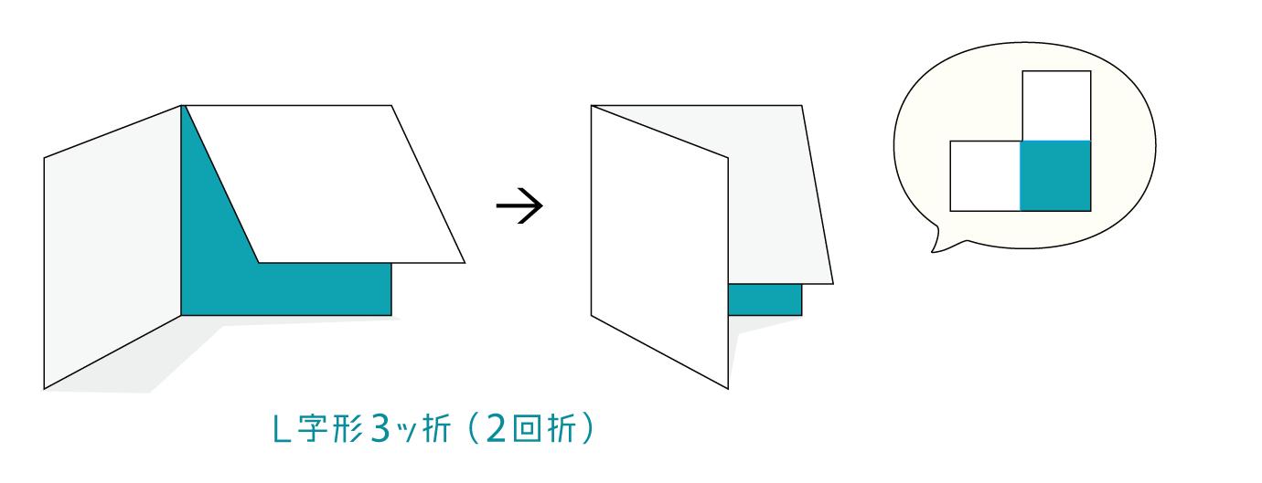 ori-feature_3ori_L