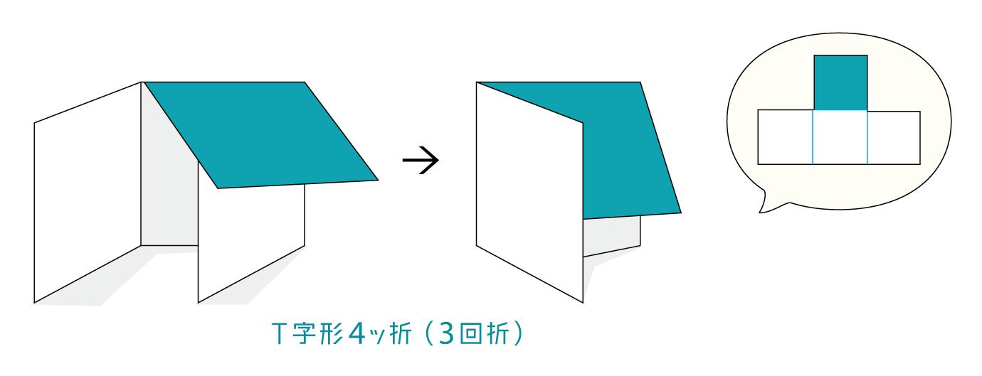 ori-feature_4ori_T