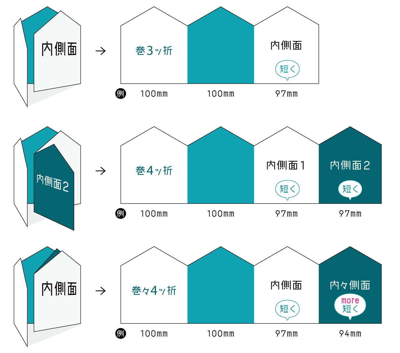 ori-feature_guide1