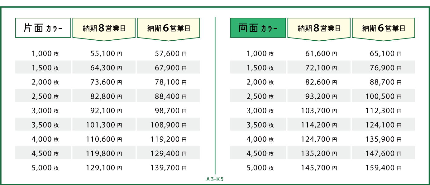 price_offset_A3-K5