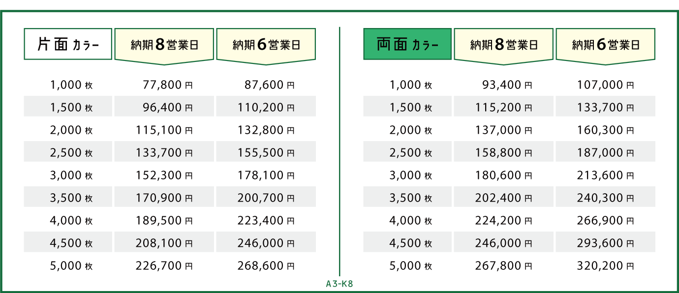 price_offset_A3-K8