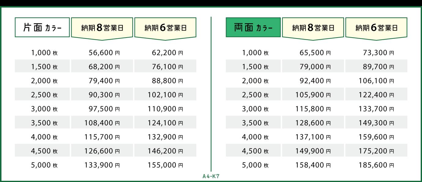 price_offset_A4-K7