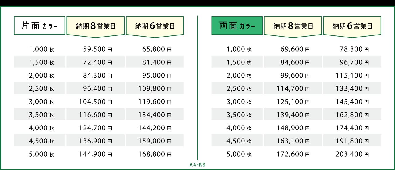 price_offset_A4-K8