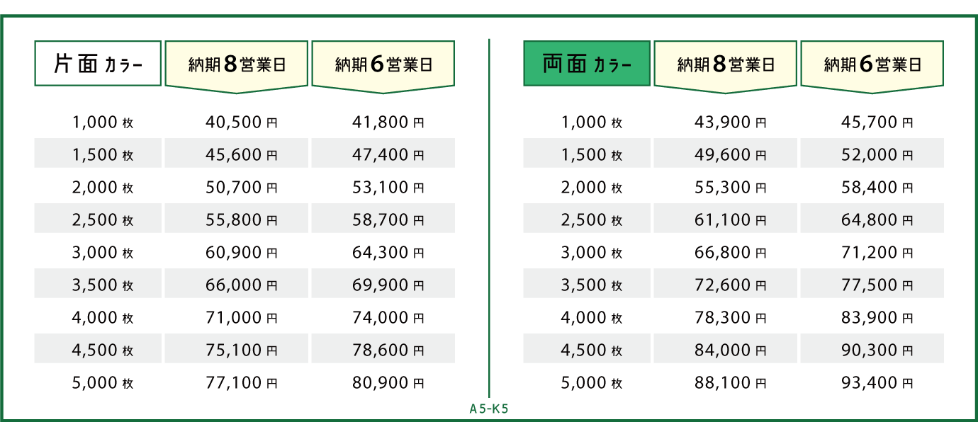 price_offset_A5-K5