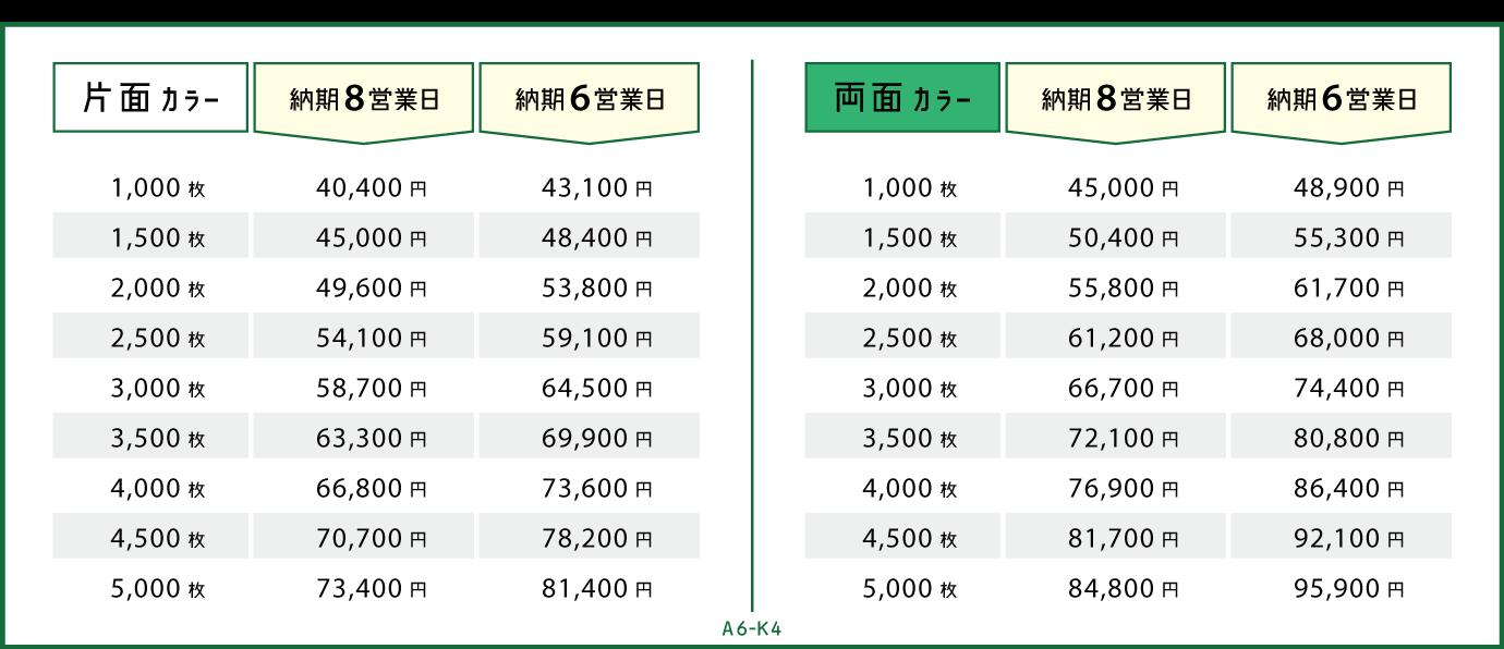 price_offset_A6-K4