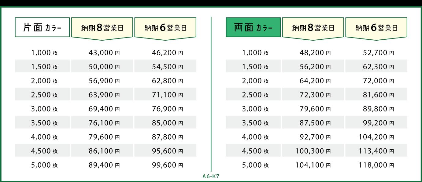 price_offset_A6-K7