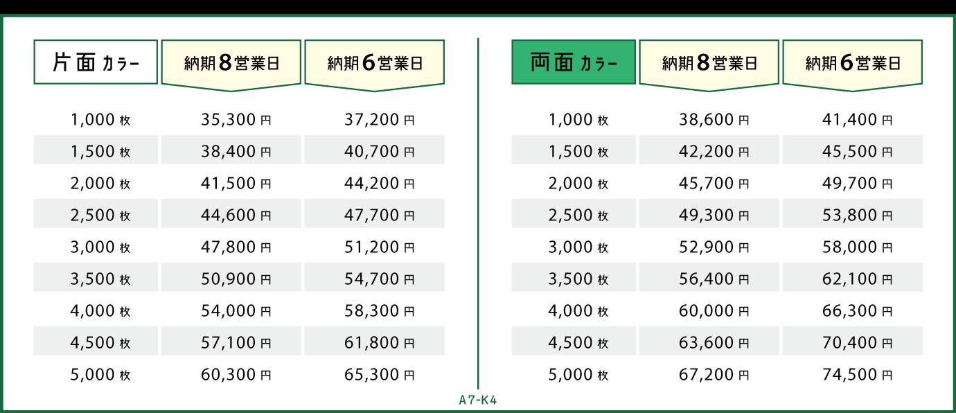 price_offset_A7-K4