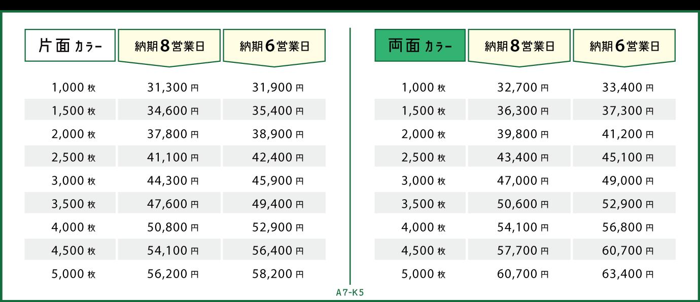 price_offset_A7-K5