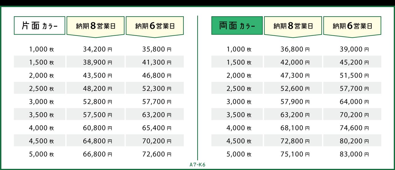 price_offset_A7-K6