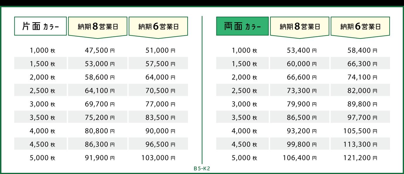 price_offset_B5-K2
