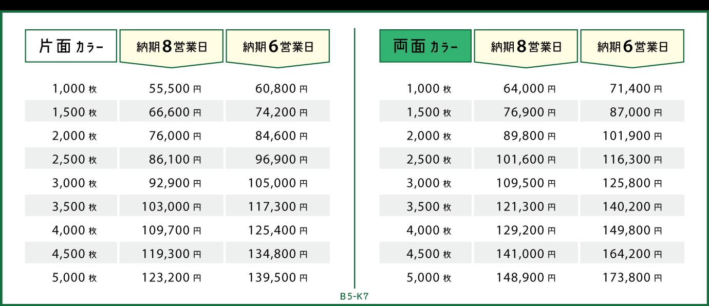 price_offset_B5-K7