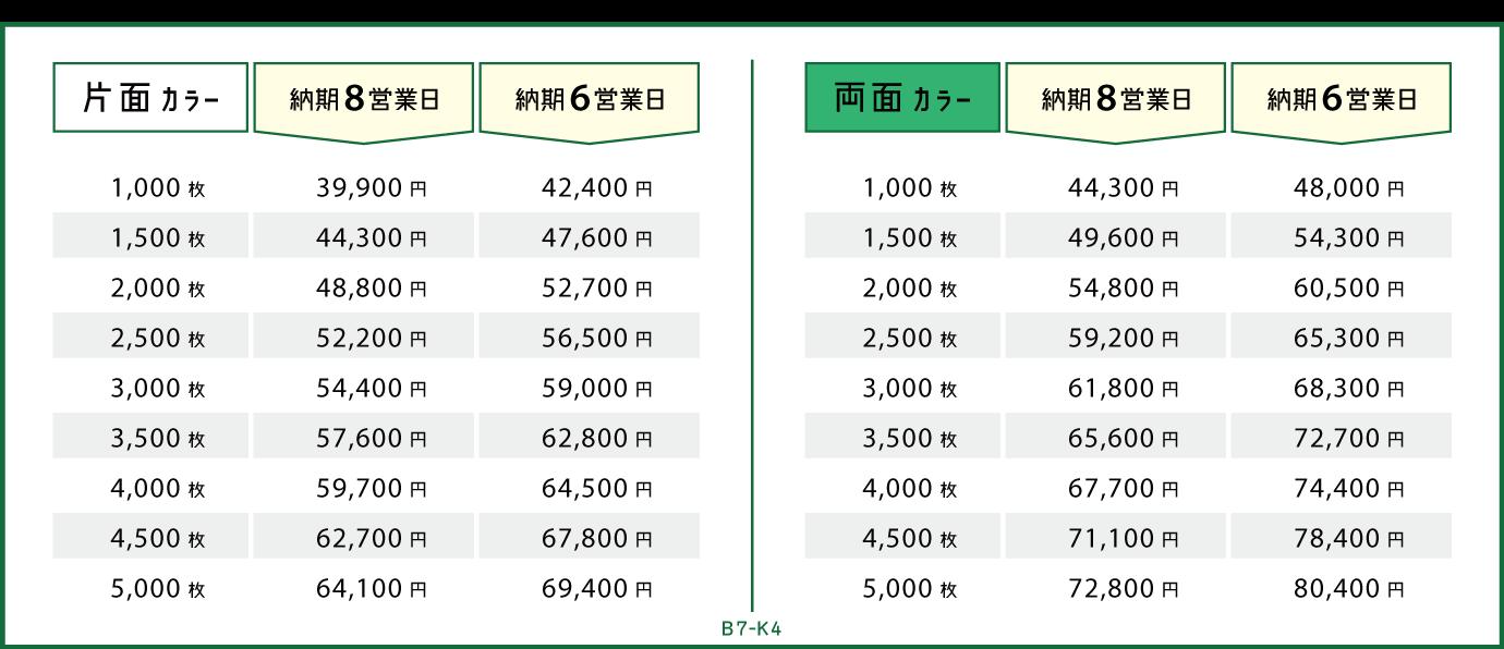 price_offset_B7-K4