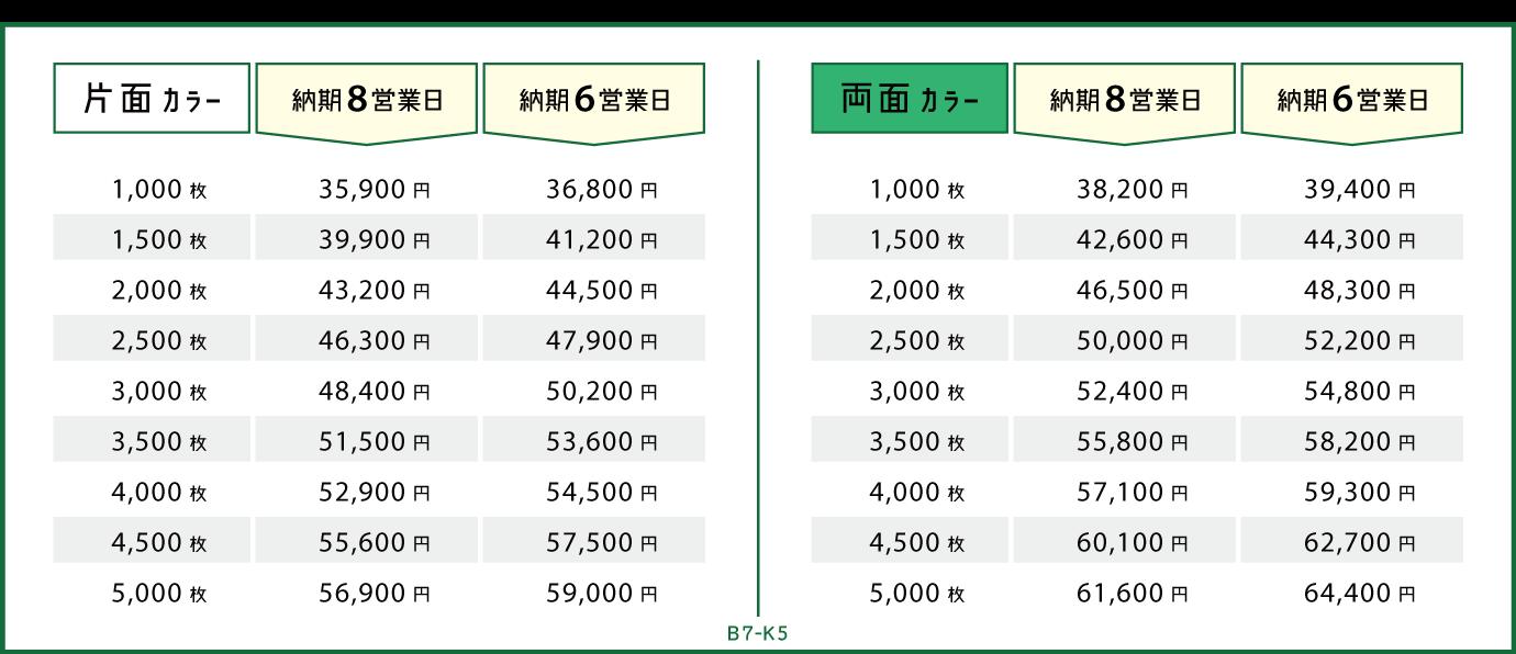 price_offset_B7-K5