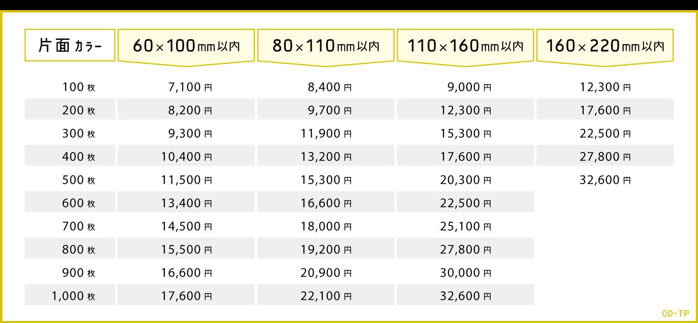 price_ondemand_tracingpaper