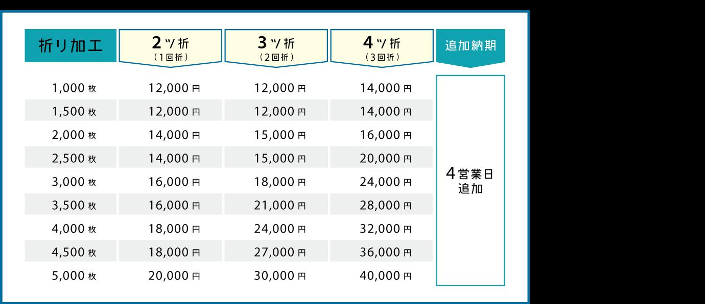 price_ori