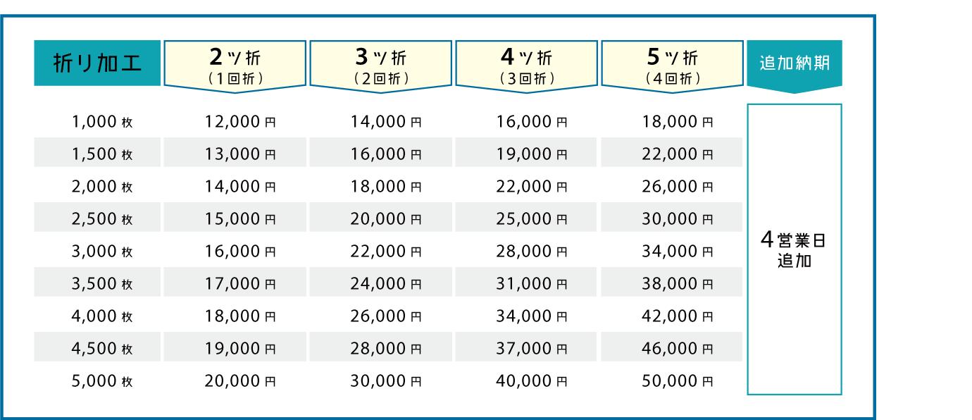 price_ori202102